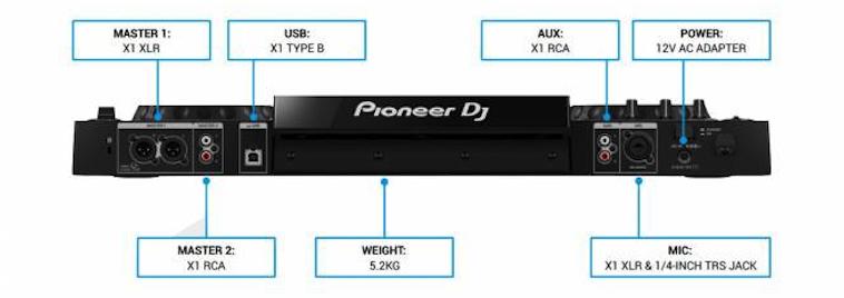 Entradas y salidas de la Pioneer XDJ RR
